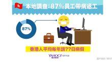 有數計:香港打工仔87%選擇帶病返工