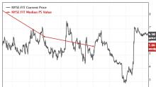 Prem Watsa's Top 5 Buys of the 4th Quarter