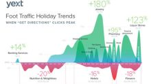 Yext Releases New Data On Consumer Search Trends for the Holiday Season