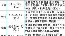 券商捧吉利新品牌 料延續高銷量