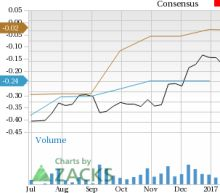 Why Advanced Micro Devices, Inc. (AMD) Stock Might be a Great Pick