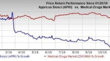 Apricus (APRI) Stock Gains on Vitaros' Approval in Mexico