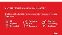 Technology Companies in Asia-Pacific Ready to Boost 2018 Salary Budgets to Address Rising Employee Turnover And Strong Demand for Talent