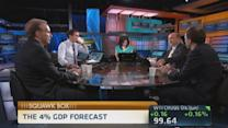 What the yield curve shows
