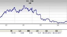 Is General Motors a Great Stock for Value Investors?