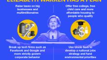 Las mejores y las peores ideas económicas de Elizabeth Warren