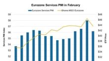 Eurozone's Services PMI Fell in February