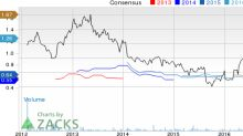 Top Ranked Income Stocks to Buy for December 8th