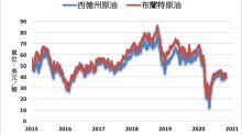 受惠於價格與需求的回升 英國石油公司Q3轉虧為盈