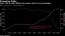 OPEC's No. 2 Producer Wants to Know How Buyers Are Using Its Oil