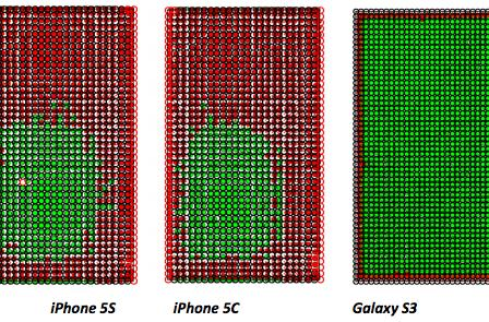 About that iPhone touchscreen accuracy test