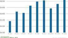 Juniper Stock Has Risen 15% since First-Quarter Results