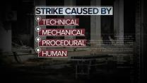 Pentagon Bombshell: 'Avoidable Human Error' Caused Deadly Airstrike on Afghan Hospital