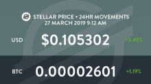 Stellar USD (XLM-USD) Stock Price, Quote, History & News