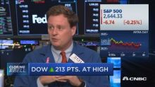 Expect more small cap weakness, says Strategist