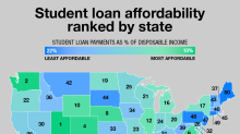 Student debt is easier to manage in these U.S. states