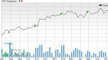 Cullen/Frost (CFR) Q2 Earnings Meet Estimates, Costs Rise