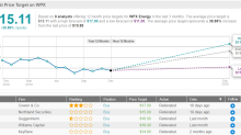 """3 """"Strong Buy"""" Energy Stocks That Are Worth a Second Look"""