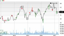Newfield Exploration (NFX) Q1 Earnings: Is a Beat in Store?