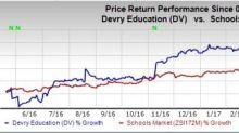 DeVry Education (DV) Introduces DeVry Technology Pathway