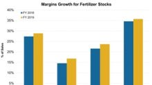 Will Fertilizer Stocks' Gross Margins Expand with Rising Prices?