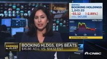 Booking Holdings beats the Street