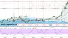 Celgene Corporation: How to Effectively Buy Into CELG Stock