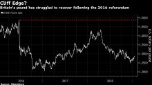 HSBC es optimista y apuesta por la libra ante la posibilidad de que no haya Brexit