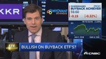 Why buyback-tracking funds underperform the broader marke...