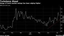 Whipsawed Bond Traders Hunker Down for the Return of the Fed