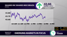 ETF Report: iShares MSCI Brazil