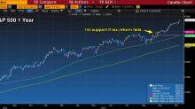 Share buybacks are for greedy CEOs with no ideas: portfolio mgr