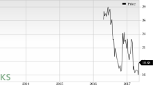 American Renal Associates (ARA) Looks Good: Stock Rises 8%
