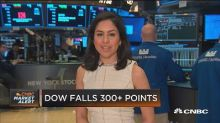 Dow sell off extends to other indexes