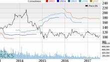 Core Laboratories (CLB) Q2 Earnings Top Estimates, Sales Lag