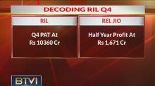 Decoding RIL Q4