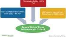 How Was General Motors' International Performance in Q3?