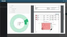 FARO® Introduces CAM2 2018 3D Measurement Software Platform