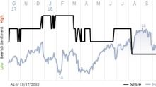 See what the IHS Markit Score report has to say about Apollo Commercial Real Estate Finance Inc.