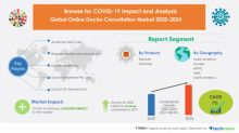 Analysis on New Product Launches in COVID-19 Related Markets: Online Doctor Consultation Market - Vendor Analysis and Growth Outlook for 2020-2024: Exclusive Report from Technavio