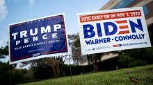 SONDEO-Biden aventaja a Trump a nivel nacional, pero contienda es más ajustada en estados clave