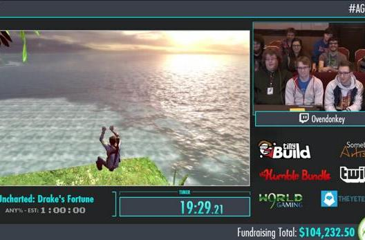 The best and fastest: Highlights from Awesome Games Done Quick 2015