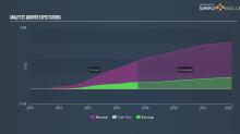 Momo Inc. (NASDAQ:MOMO): Will The Growth Last?