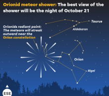 The Orionid meteor shower is coming Monday night