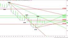 NZD/USD Forex Technical Analysis – Strengthens Over .6455, Weakens Under .6441