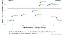 Univest Corp. of Pennsylvania breached its 50 day moving average in a Bearish Manner : UVSP-US : August 11, 2017