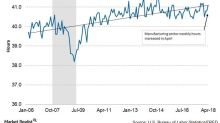 What Manufacturing Workers' Increasing Hours Mean for the Economy