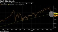 Stock Indexes Bounce Off Lows; Treasuries Rally: Markets Wrap
