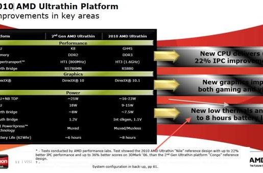 AMD promises better battery life and thermals with new Neo CPUs, more power with Phenom II platform