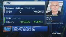 Hold UMC, buy TSMC: Expert